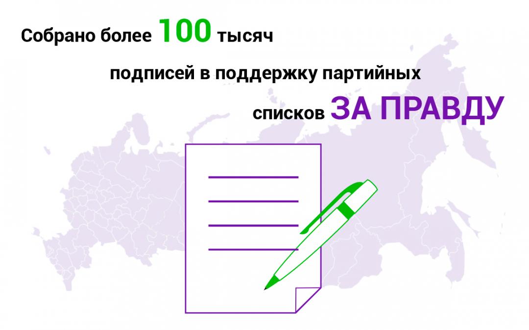 Партия ЗА ПРАВДУ собрала более 100 тысяч подписей в поддержку списков кандидатов